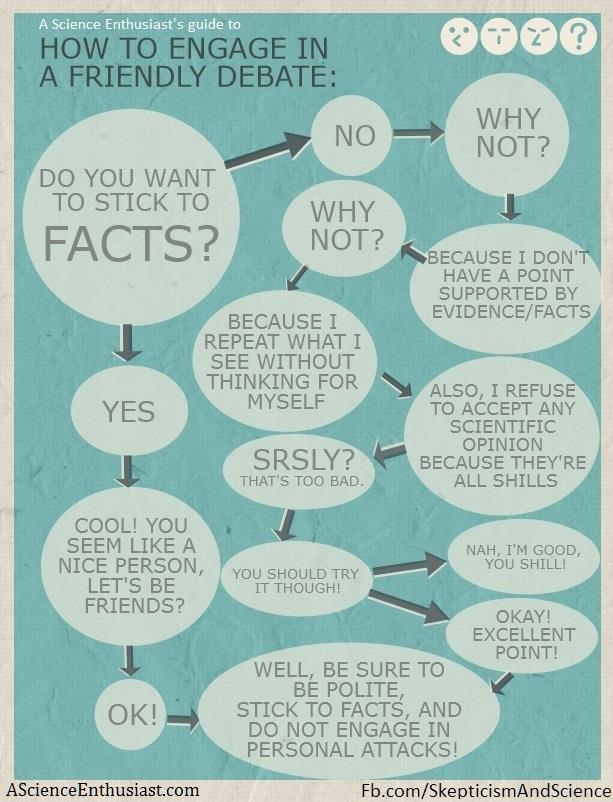 How To Engage In A Friendly Debate